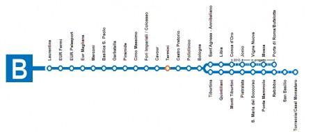 Mappa Linea B e B1 Metro Roma