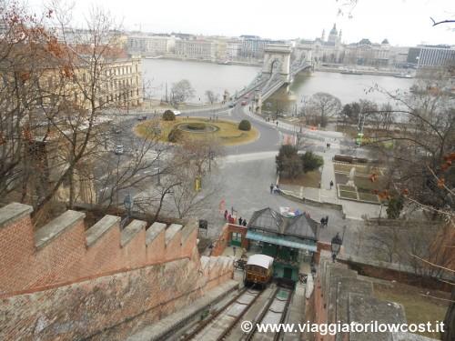 Cosa visitare a Budapest in 3 giorni