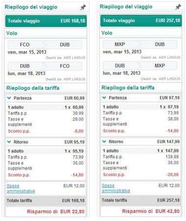 Voli low cost Dublino 2013