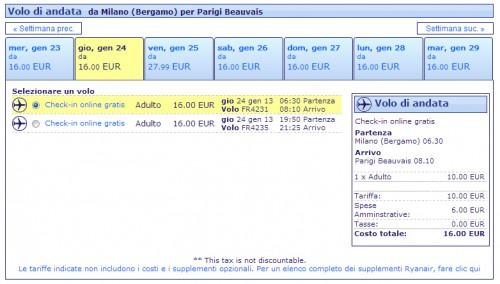 Voli Ryanair Milano Parigi
