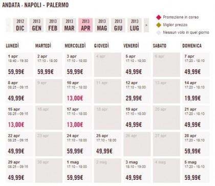 Voli a 13 euro Napoli Palermo