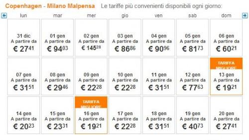 Voli low cost Copenaghen Milano