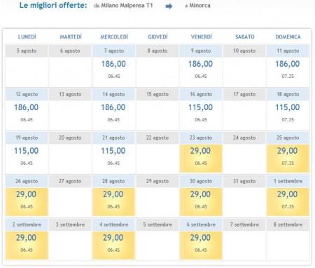 Voli low cost Milano Minorca