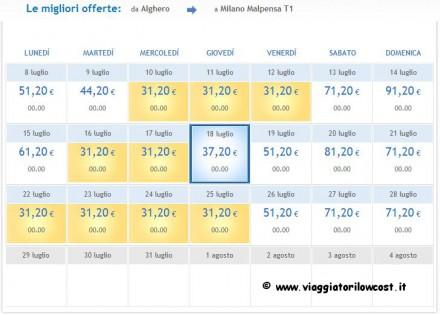 Voli low cost Sardegna