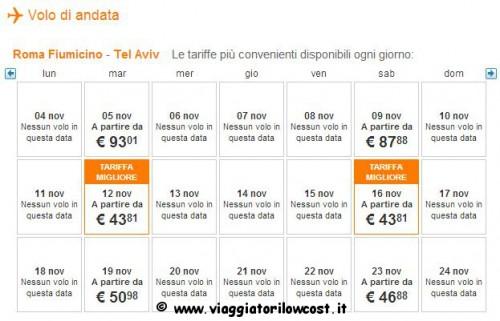 voli low cost Roma Tel Aviv