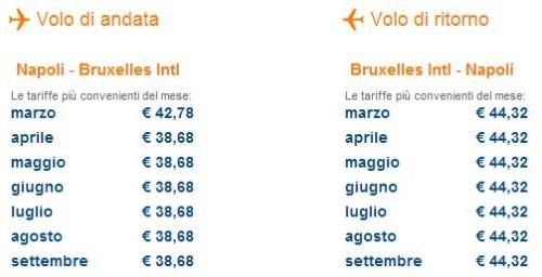 easyJet Napoli voli low cost