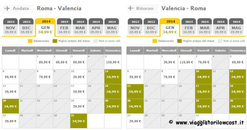 voli Vueling low cost