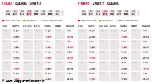 voli low cost per l'Italia