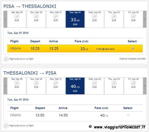 voli low cost Ryanair italia Grecia