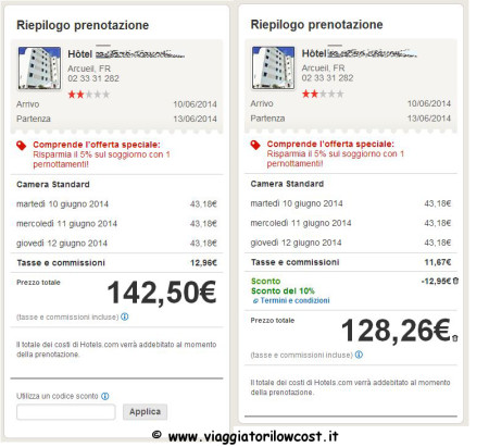 codice Hotels.com