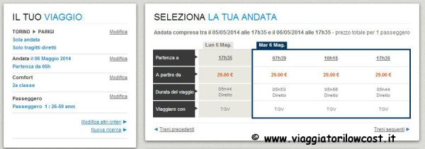 treni da Torino e Milano per Parigi