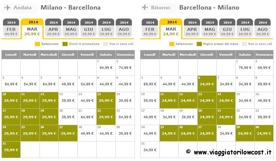 Voli per la spagna e l 39 europa a partire da 24 con vueling for Voli low cost per amsterdam