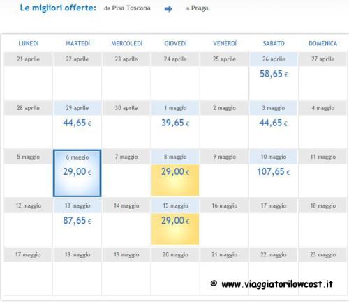 voli low cost per le Capitali europee