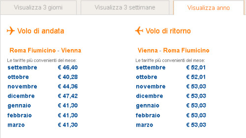 voli low cost Roma Vienna easyJet