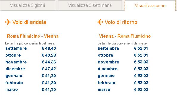 Easyjet annuncia l 39 apertura dei voli low cost roma for Mobili low cost roma