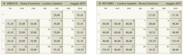 voli low cost Roma Londra