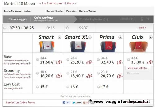Promo Biglietti Italo low cost over 65