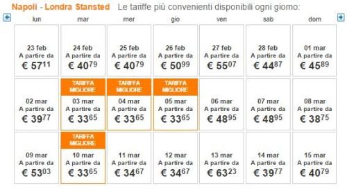 voli low cost da Napoli easyJet