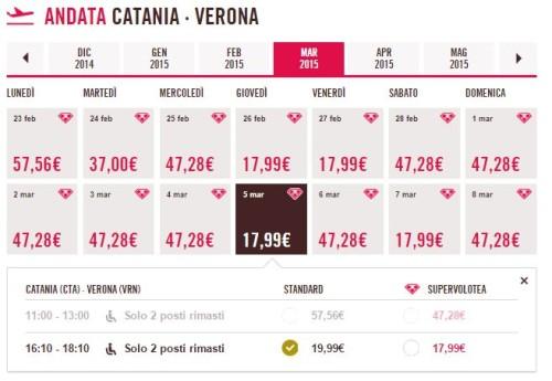 Voli low cost Volotea 2015