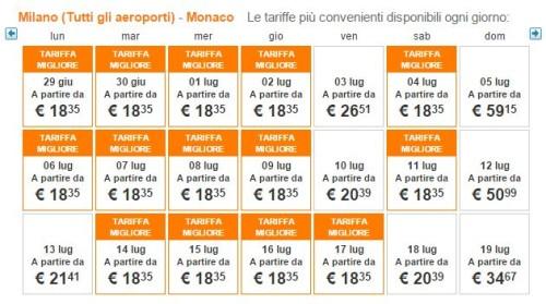 voli low cost per Monaco di Baviera