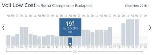 voli low cost Ryanair in promozione