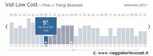 voli low cost Ryanair per Parigi 2015