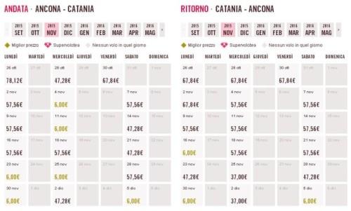 voli a 6 euro di Volotea per Catania