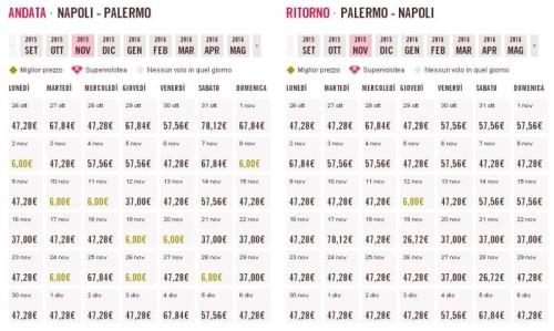 voli a 6 euro Napoli Palermo