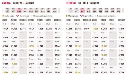 Voli low cost per l'Italia Genova Catania