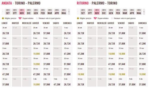 Voli low cost per l'Italia Torino Palermo
