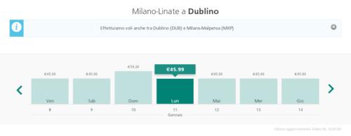 voli per Dublino da Milano con sconto