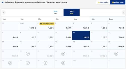 Voli a 1€ di Ryanair Roma Crotone
