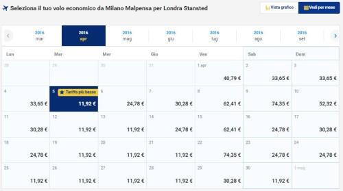 voli Ryanair per Londra da Milano economici