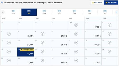 voli Ryanair per Londra da Parma economici