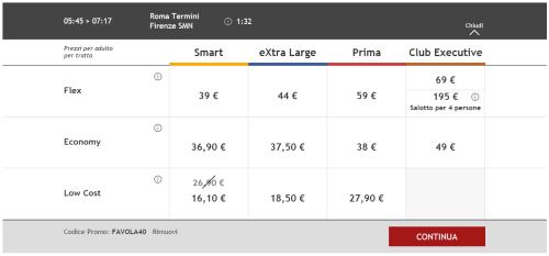 Codice sconto Italo Treno 2016 Biglietto Roma Firenze