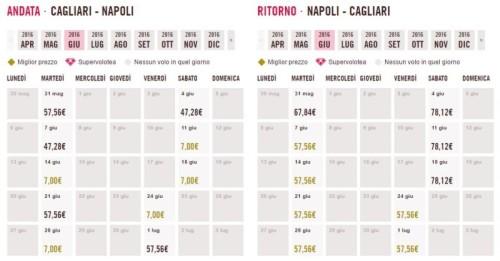 voli low cost Volotea a 7€ Cagliari Napoli