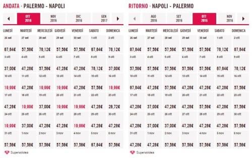 Voli low cost Volotea Palermo Napoli 2016